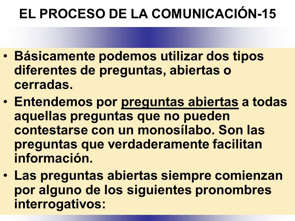 EL PROCESO DE LA COMUNICACIÓN-15