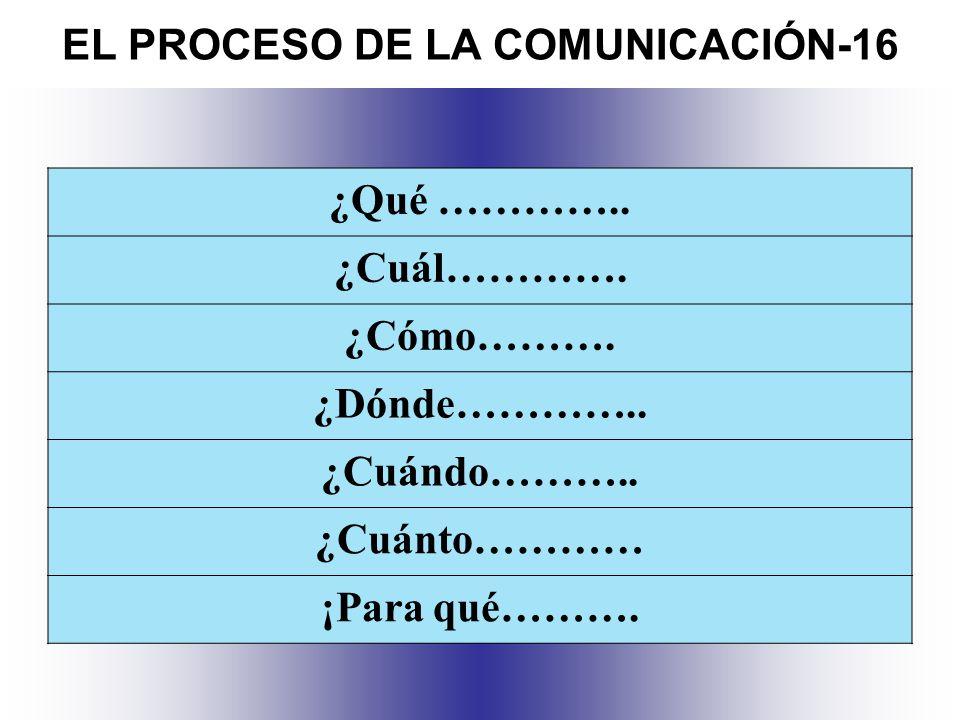 EL PROCESO DE LA COMUNICACIÓN-16
