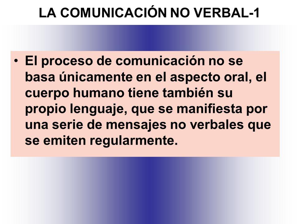 LA COMUNICACIÓN NO VERBAL-1