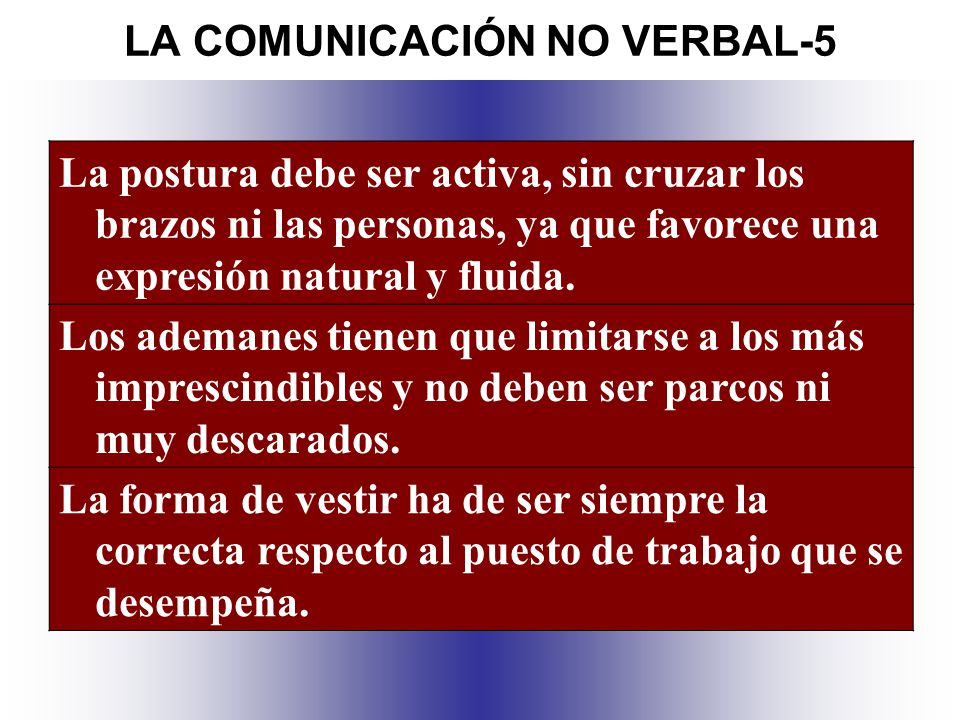 LA COMUNICACIÓN NO VERBAL-5