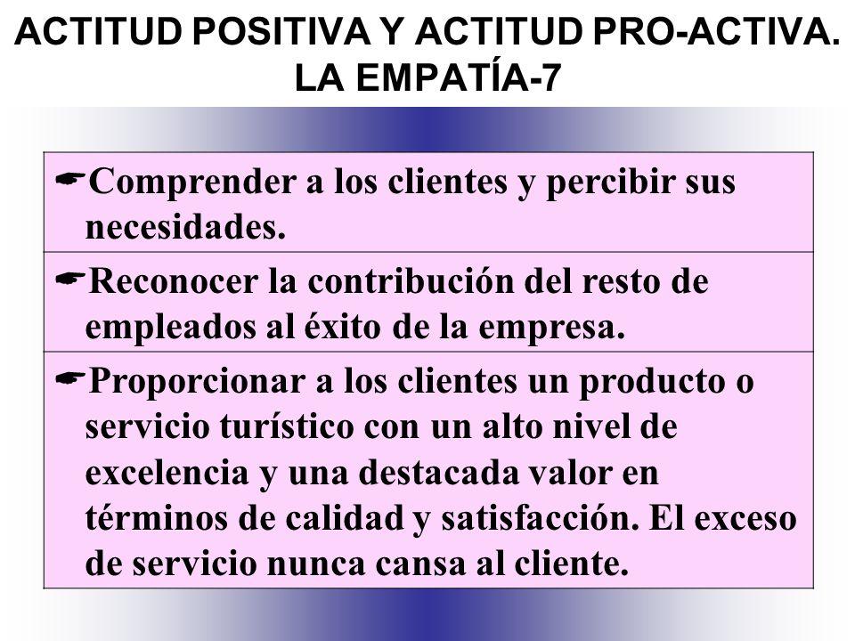 ACTITUD POSITIVA Y ACTITUD PRO-ACTIVA. LA EMPATÍA-7