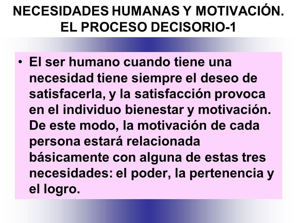 NECESIDADES HUMANAS Y MOTIVACIÓN. EL PROCESO DECISORIO-1