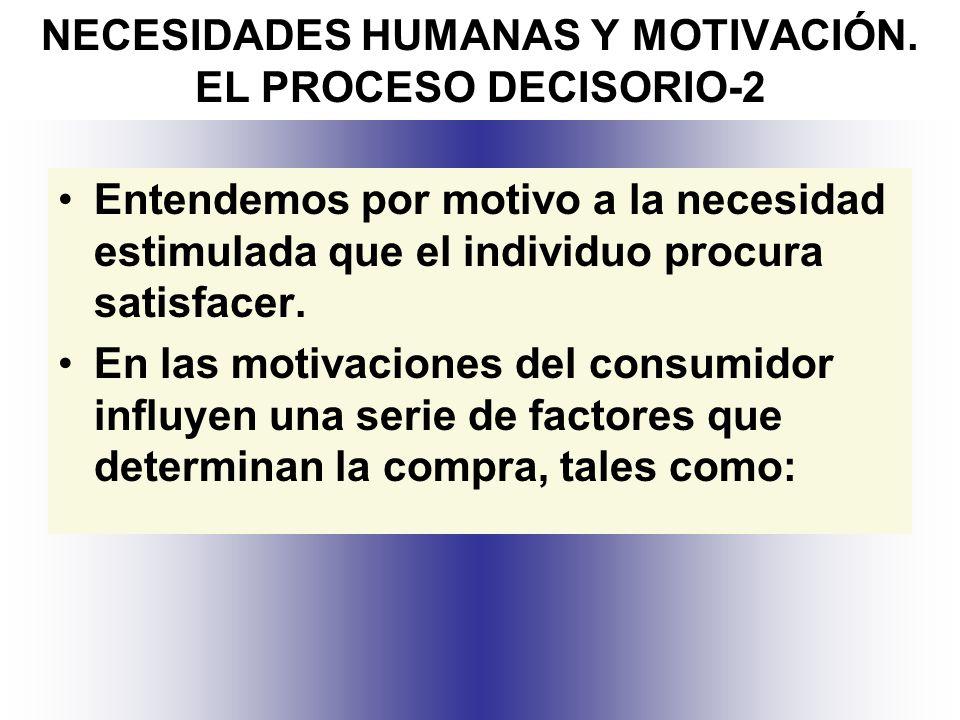 NECESIDADES HUMANAS Y MOTIVACIÓN. EL PROCESO DECISORIO-2