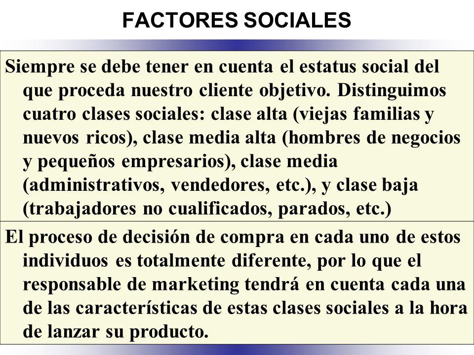 FACTORES SOCIALES