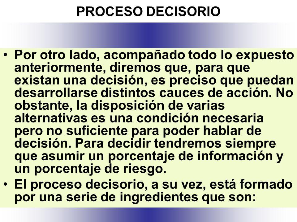 PROCESO DECISORIO