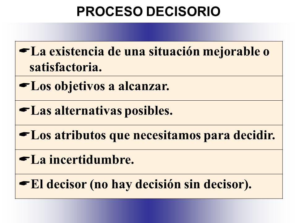 PROCESO DECISORIO La existencia de una situación mejorable o satisfactoria. Los objetivos a alcanzar.