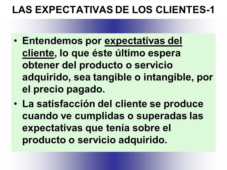 LAS EXPECTATIVAS DE LOS CLIENTES-1