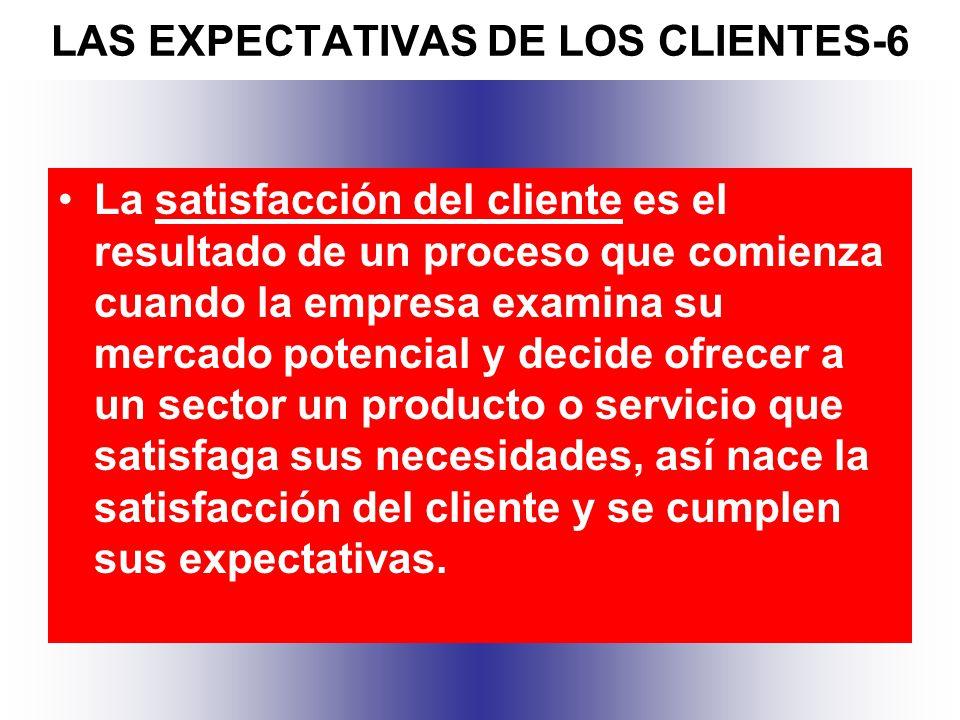 LAS EXPECTATIVAS DE LOS CLIENTES-6