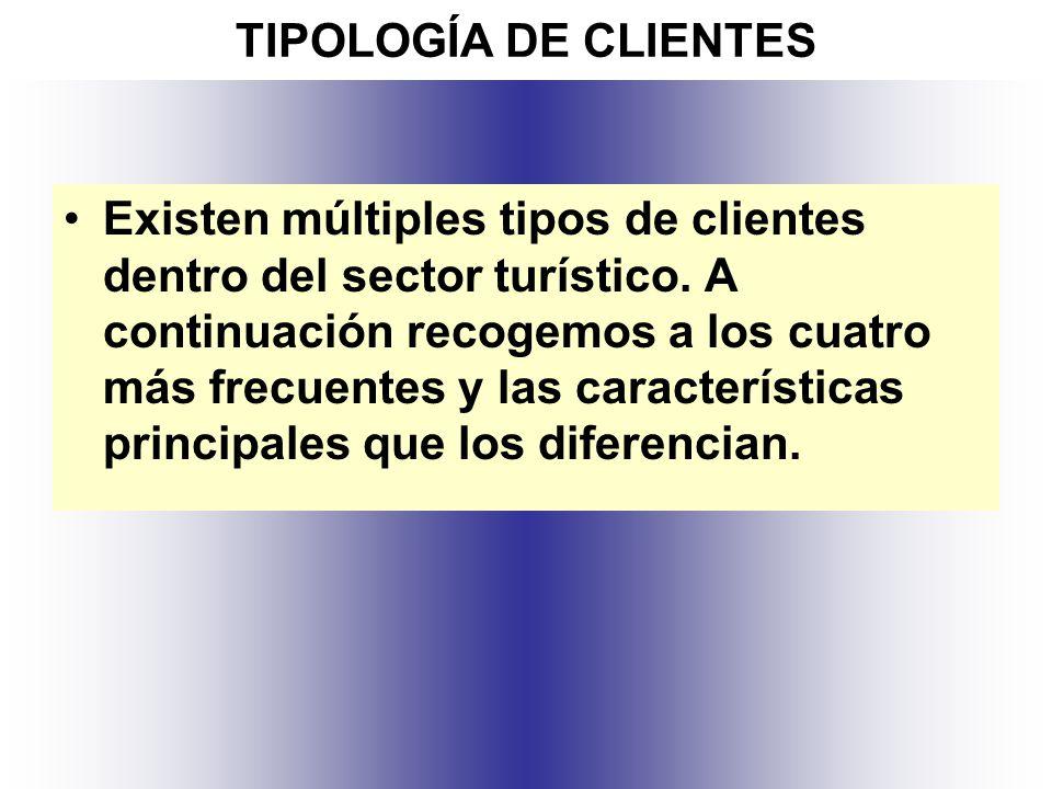 TIPOLOGÍA DE CLIENTES