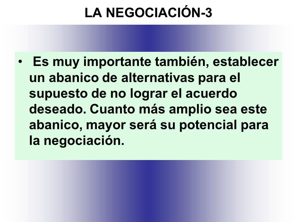 LA NEGOCIACIÓN-3