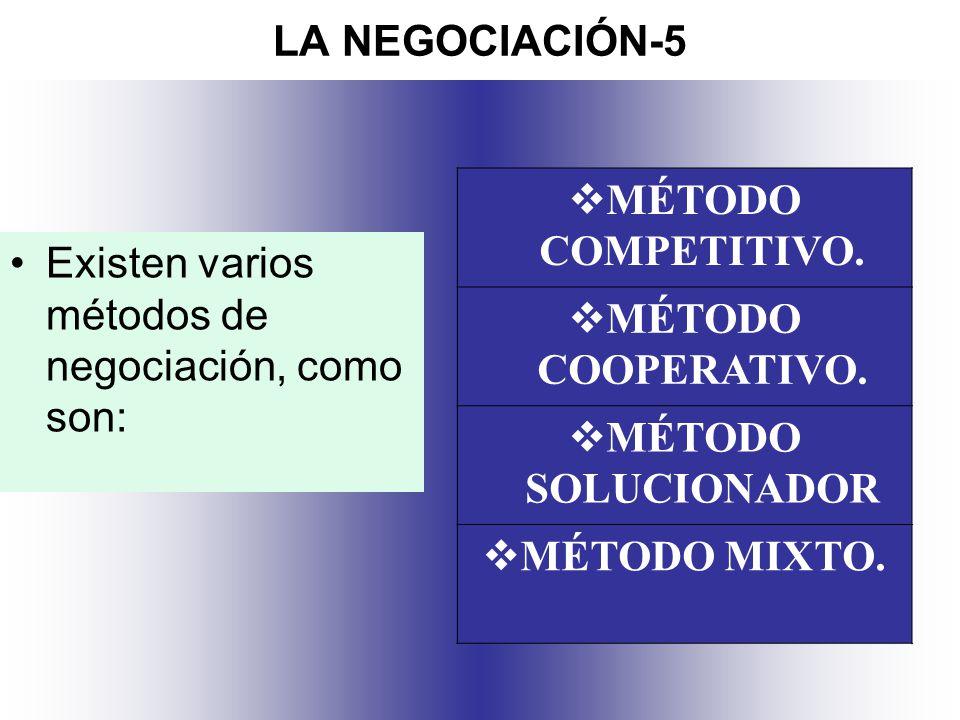 LA NEGOCIACIÓN-5 MÉTODO COMPETITIVO. MÉTODO COOPERATIVO.