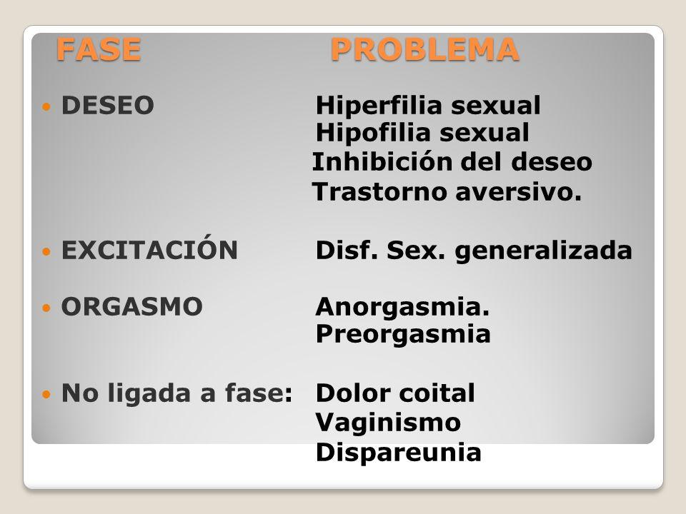 FASE PROBLEMA DESEO Hiperfilia sexual Hipofilia sexual