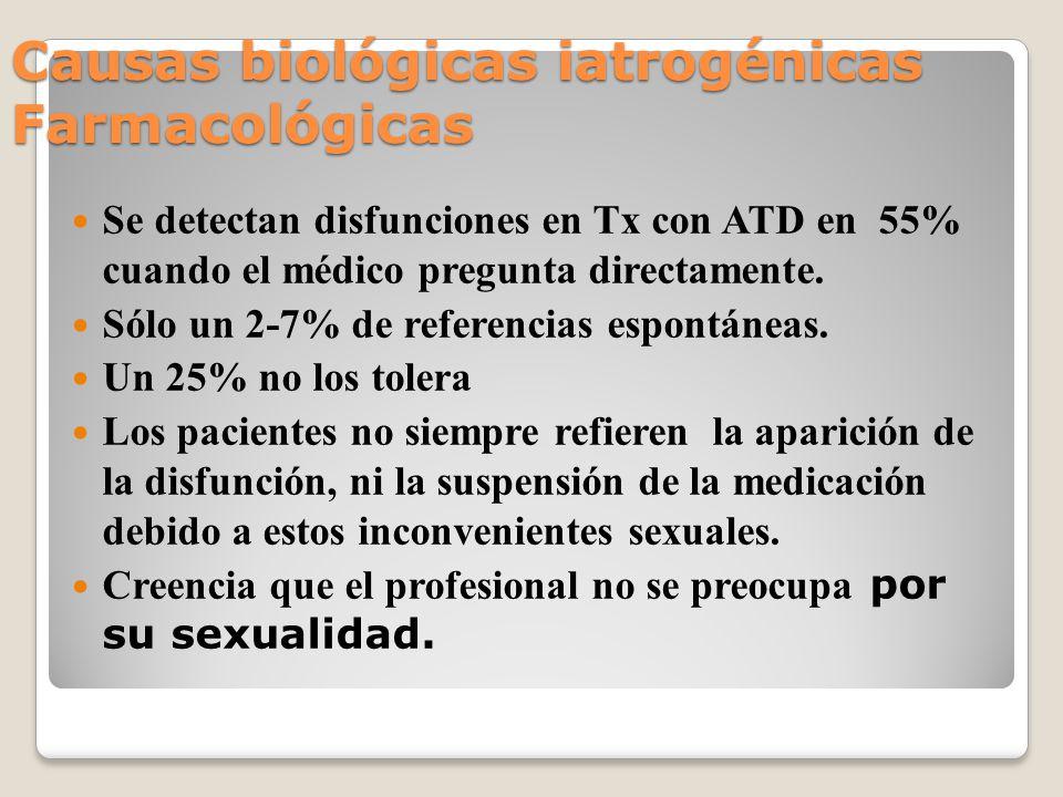Causas biológicas iatrogénicas Farmacológicas