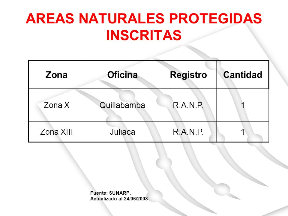 AREAS NATURALES PROTEGIDAS INSCRITAS