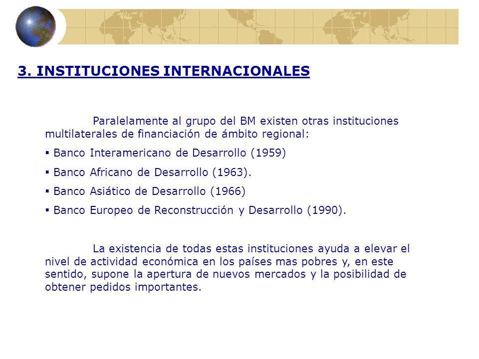 3. INSTITUCIONES INTERNACIONALES