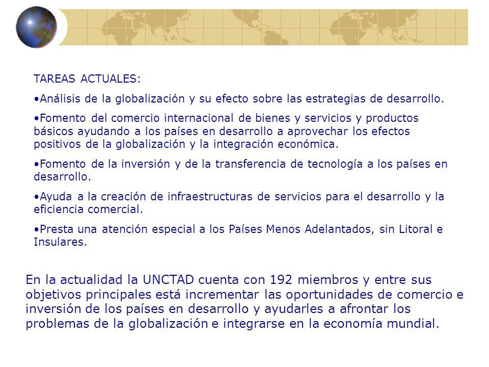 TAREAS ACTUALES: Análisis de la globalización y su efecto sobre las estrategias de desarrollo.
