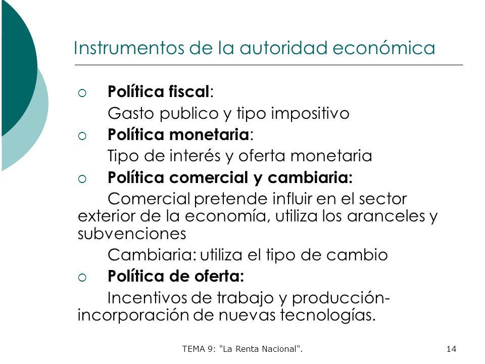 Instrumentos de la autoridad económica