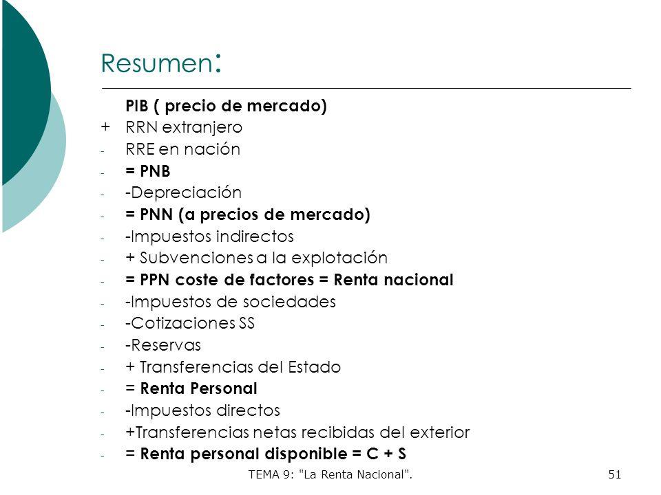 TEMA 9: La Renta Nacional .
