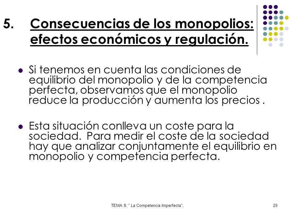 Consecuencias de los monopolios: efectos económicos y regulación.