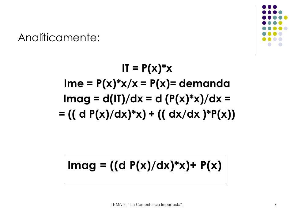 Imag = ((d P(x)/dx)*x)+ P(x)