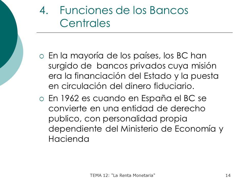 Funciones de los Bancos Centrales