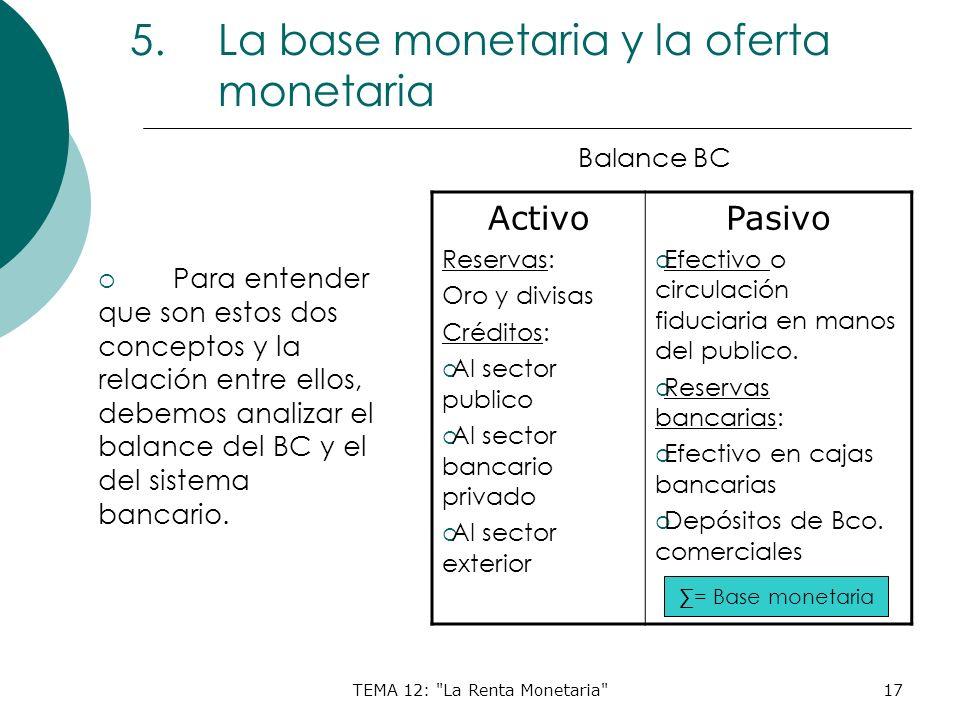 La base monetaria y la oferta monetaria