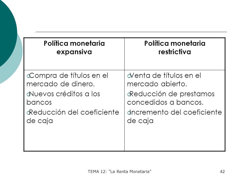 Política monetaria expansiva Política monetaria restrictiva