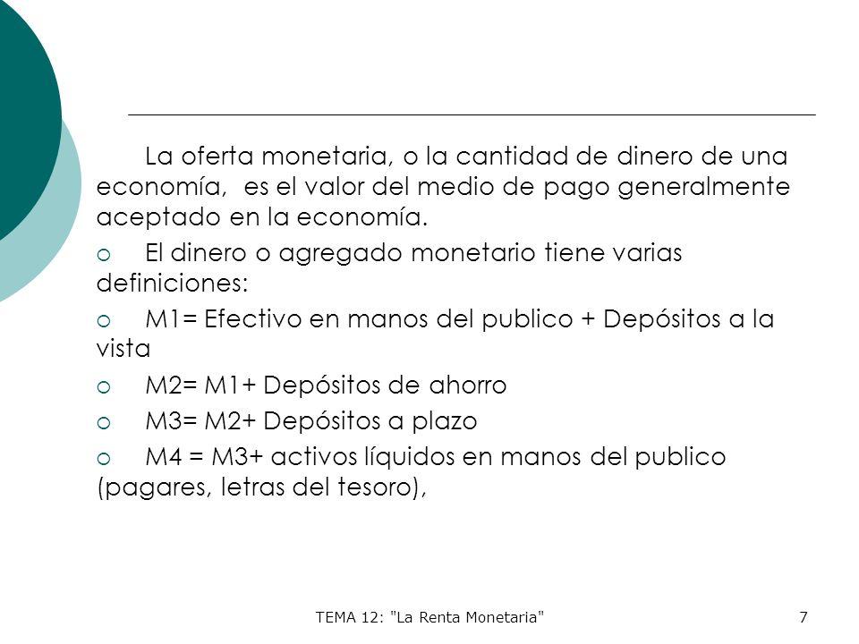 TEMA 12: La Renta Monetaria