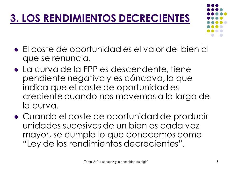 3. LOS RENDIMIENTOS DECRECIENTES
