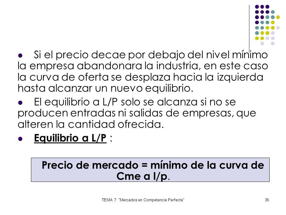 Precio de mercado = mínimo de la curva de Cme a l/p.