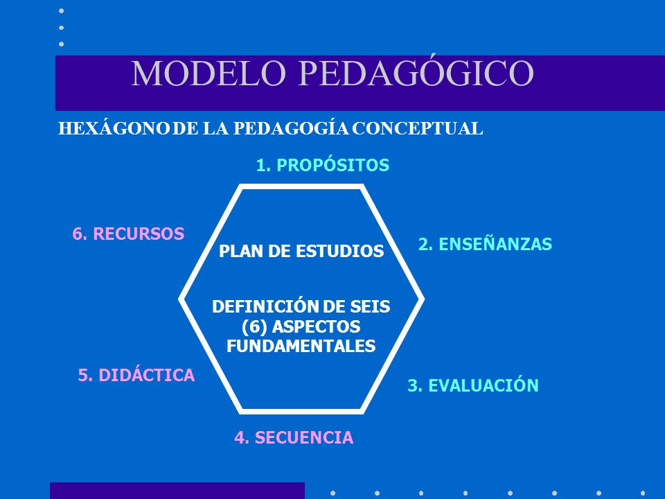 DEFINICIÓN DE SEIS (6) ASPECTOS FUNDAMENTALES