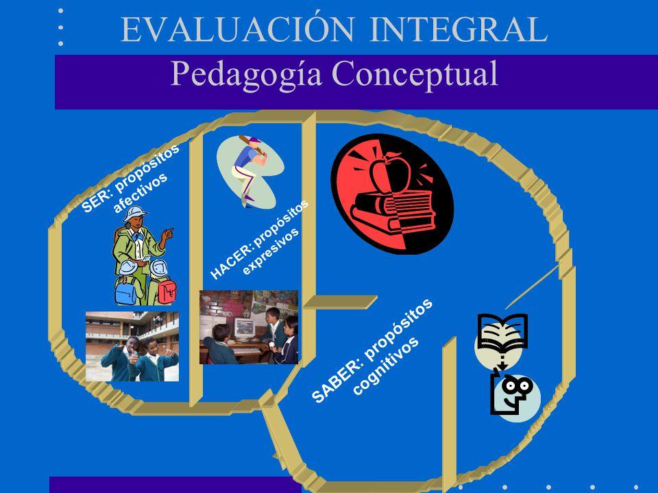 EVALUACIÓN INTEGRAL Pedagogía Conceptual