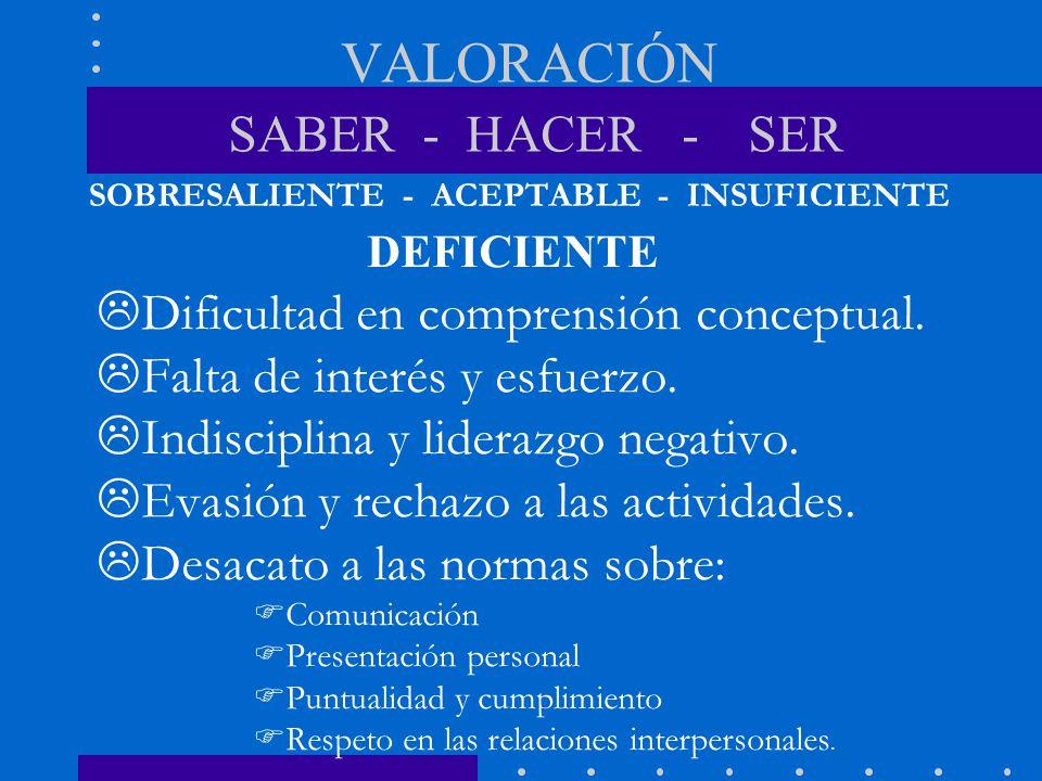 VALORACIÓN SABER - HACER - SER