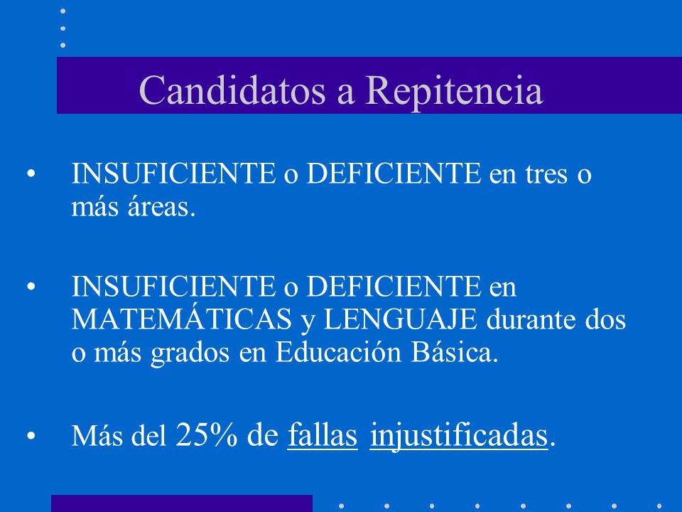 Candidatos a Repitencia