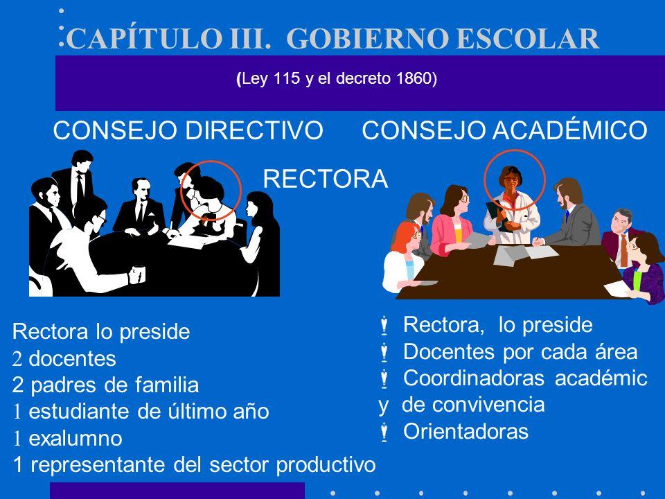CAPÍTULO III. GOBIERNO ESCOLAR (Ley 115 y el decreto 1860)