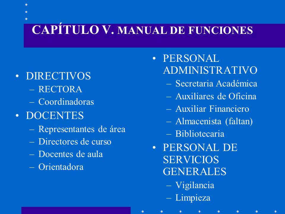 CAPÍTULO V. MANUAL DE FUNCIONES