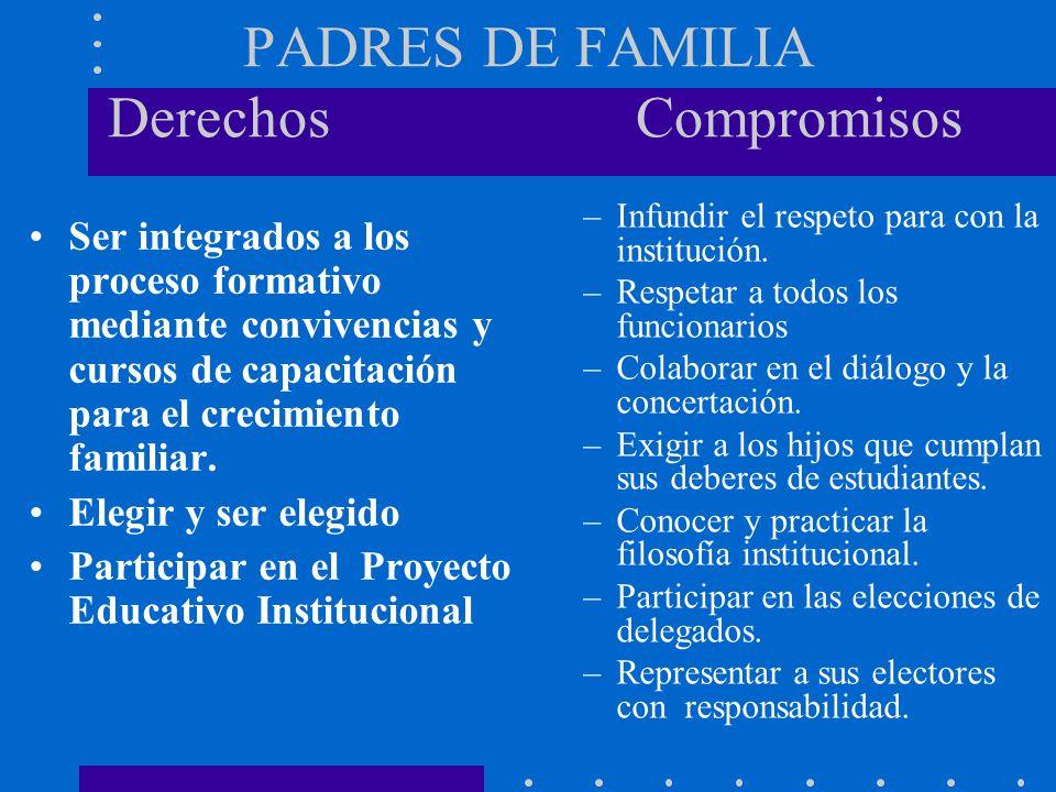 PADRES DE FAMILIA Derechos Compromisos