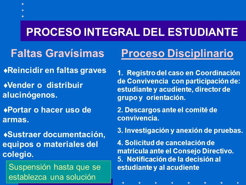 PROCESO INTEGRAL DEL ESTUDIANTE