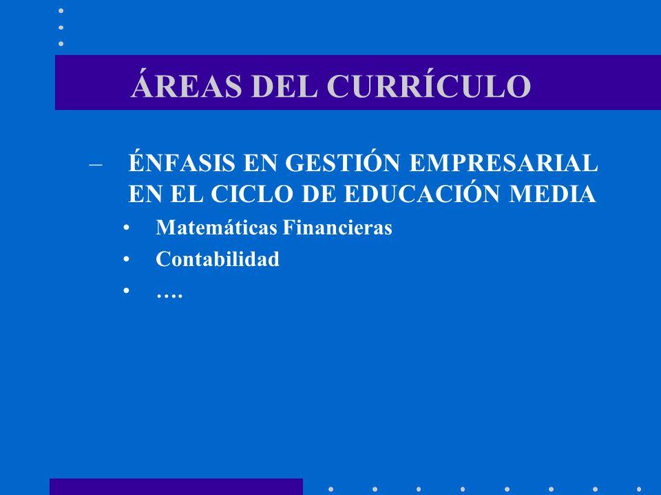 ÁREAS DEL CURRÍCULO ÉNFASIS EN GESTIÓN EMPRESARIAL EN EL CICLO DE EDUCACIÓN MEDIA. Matemáticas Financieras.