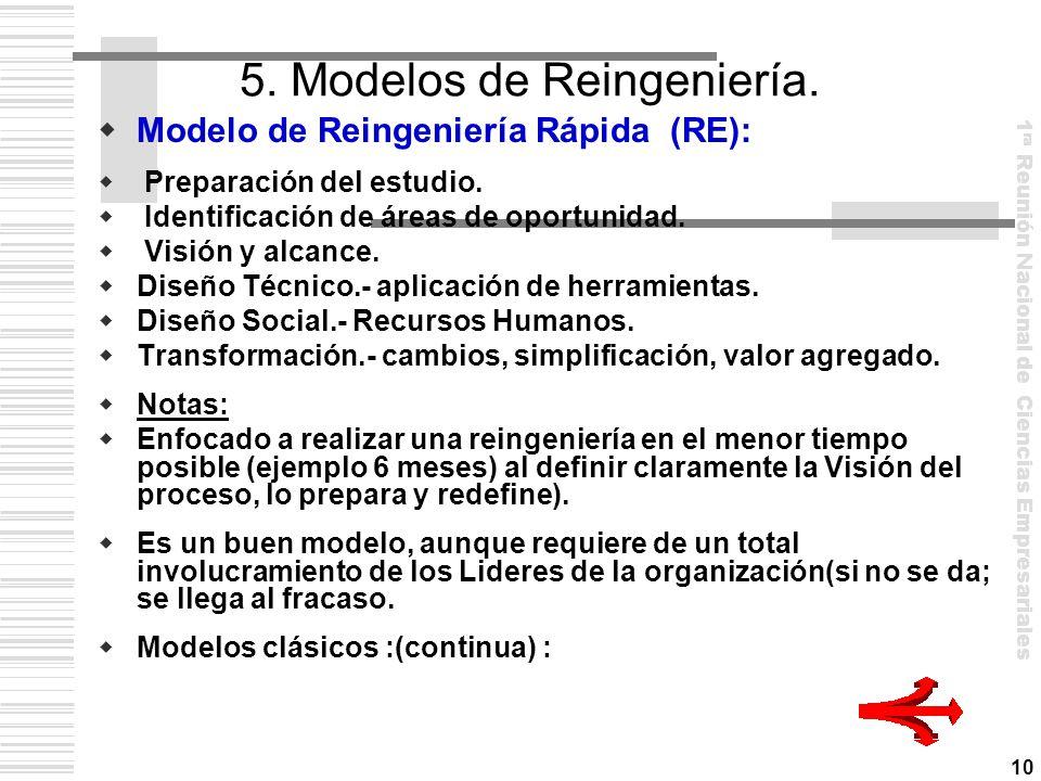 5. Modelos de Reingeniería.