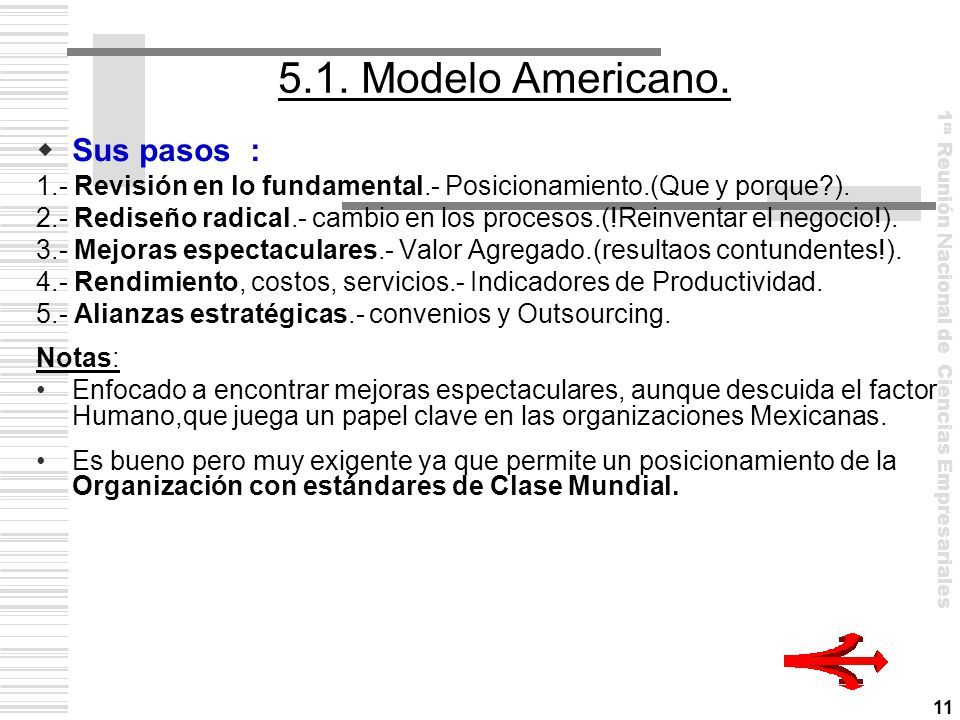 5.1. Modelo Americano. Sus pasos :