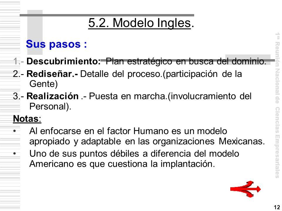 5.2. Modelo Ingles. Sus pasos :