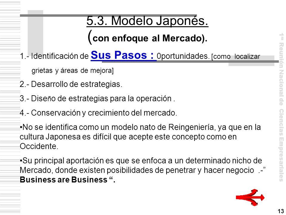 5.3. Modelo Japonés. (con enfoque al Mercado).