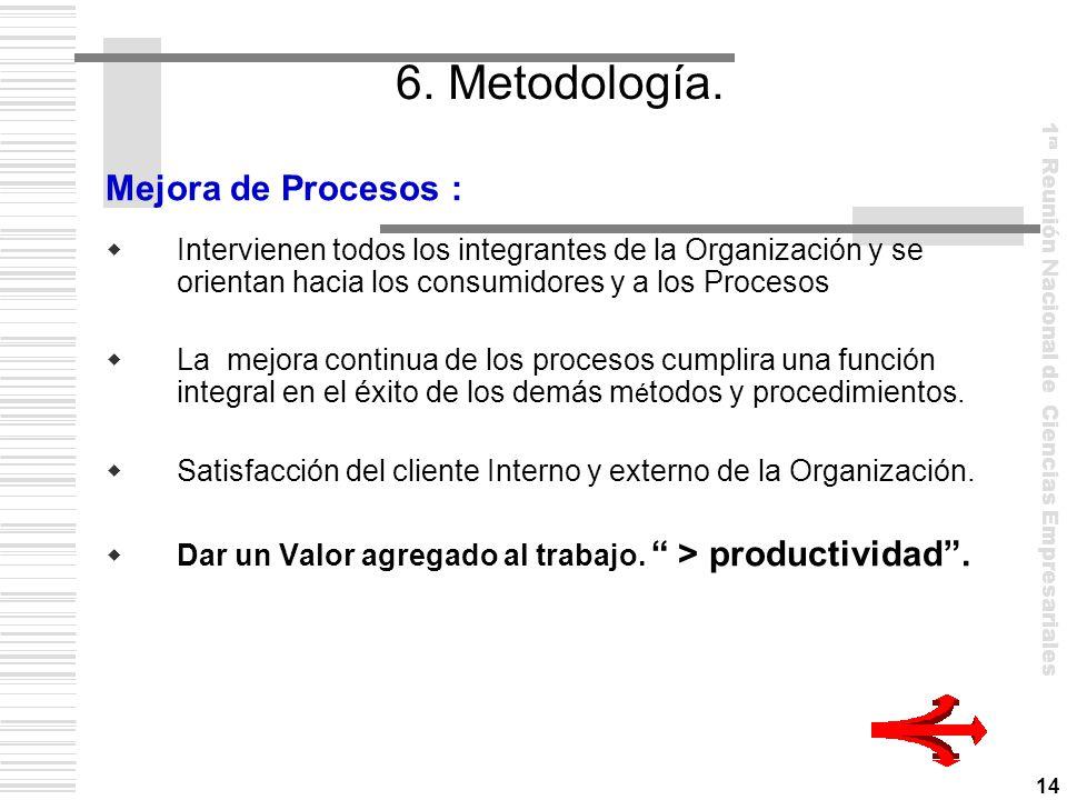 6. Metodología. Mejora de Procesos :