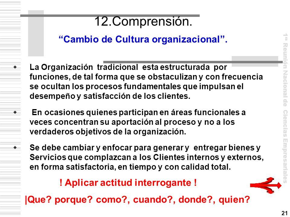 12.Comprensión. Cambio de Cultura organizacional .