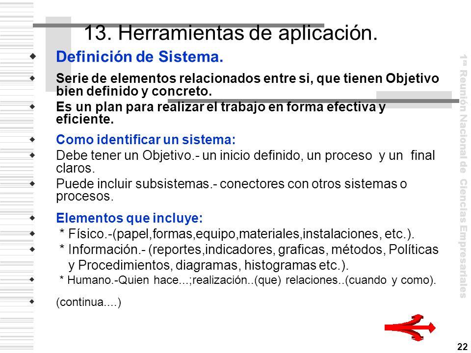 13. Herramientas de aplicación.