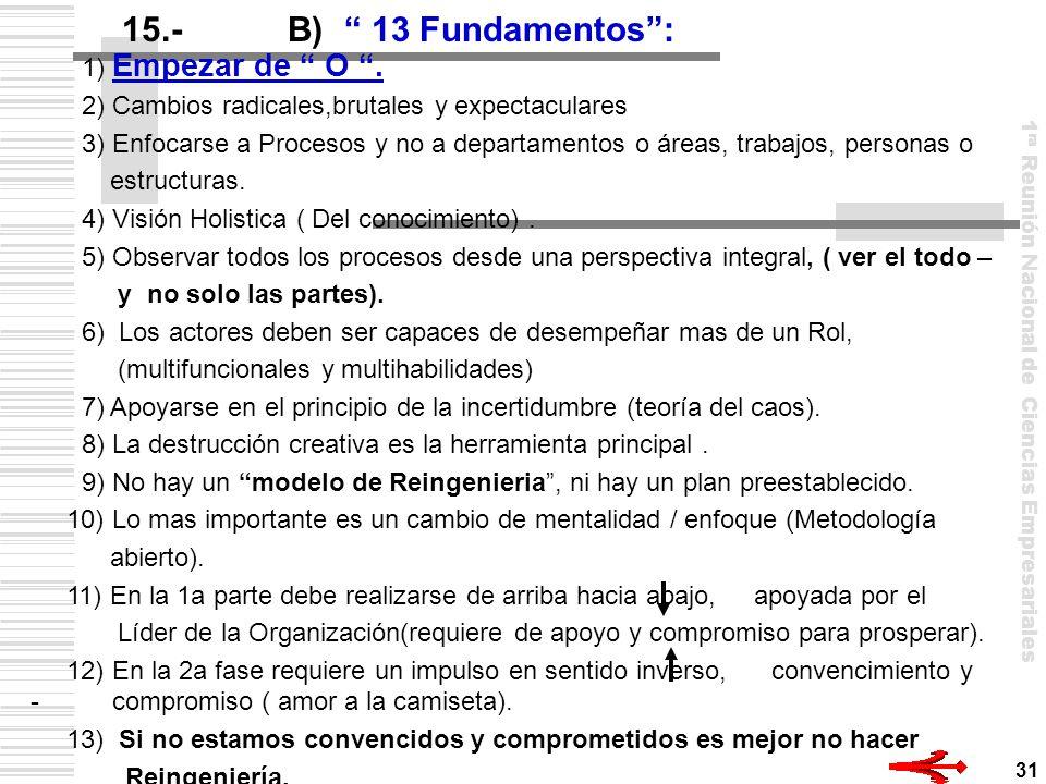 15.- B) 13 Fundamentos : 1) Empezar de O .