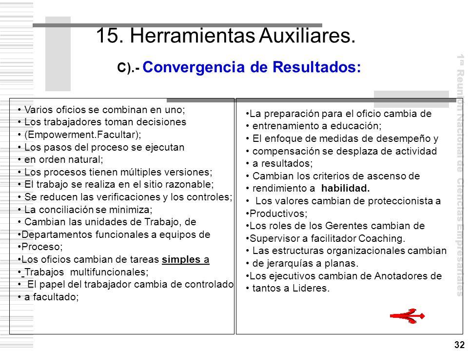 15. Herramientas Auxiliares.