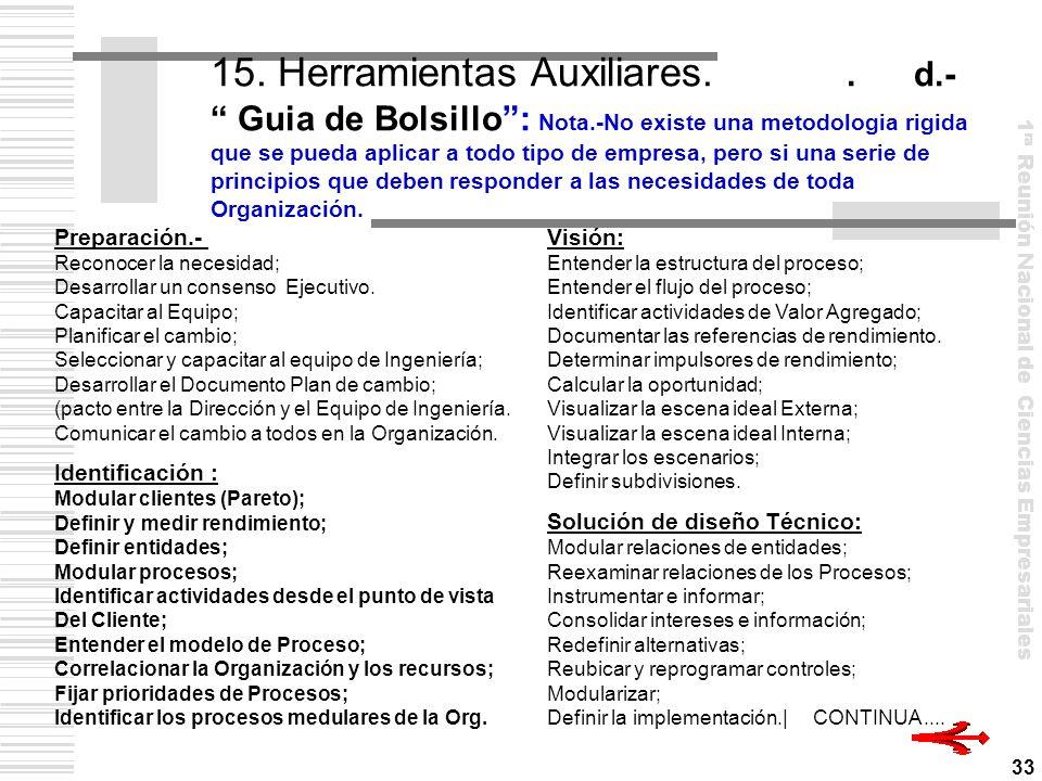 15. Herramientas Auxiliares. d. - Guia de Bolsillo : Nota