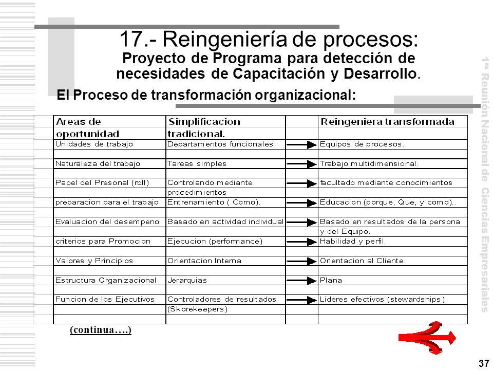 17.- Reingeniería de procesos: Proyecto de Programa para detección de necesidades de Capacitación y Desarrollo.